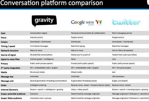 gravity-comparison-chart-small