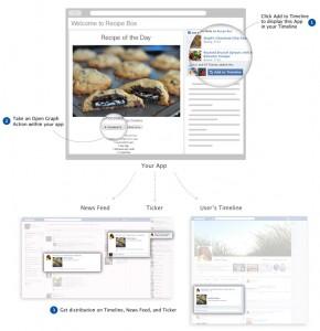 ricetta-facebook-opengraph
